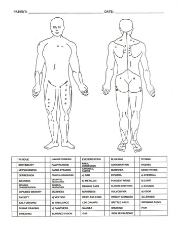 Body Map (Completed)
