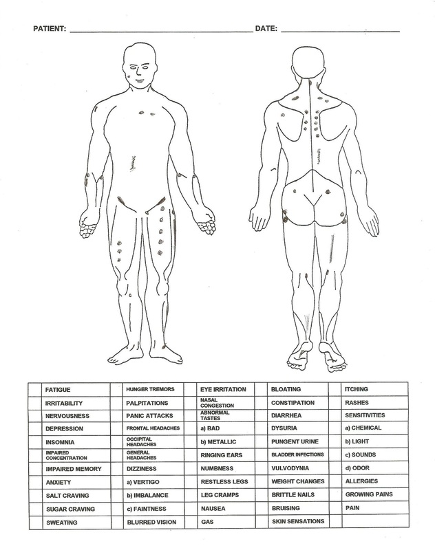 The guaifenesin protocol fibromyalgia treatment center body map completed pronofoot35fo Choice Image